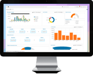 focus soft erp solutions ai powered erp and erp software